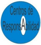 Los centros de responsabilidad.