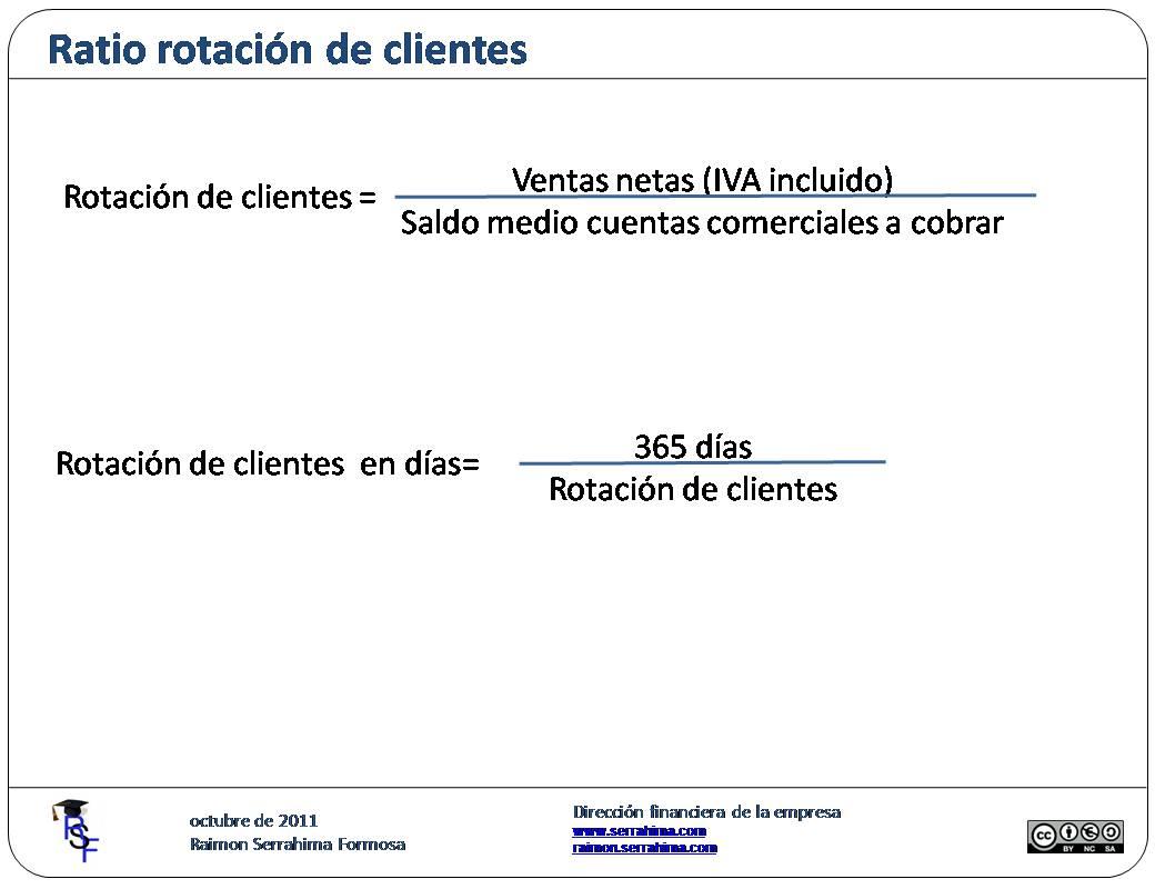 """La ratio """"Rotación de clientes""""."""
