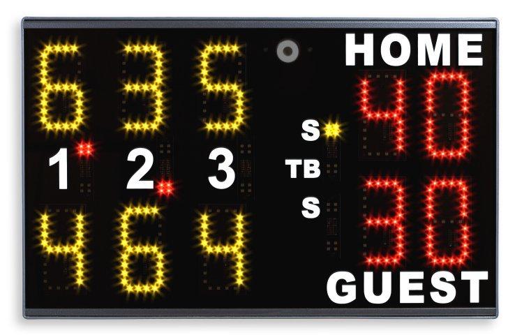 Rating y scoring