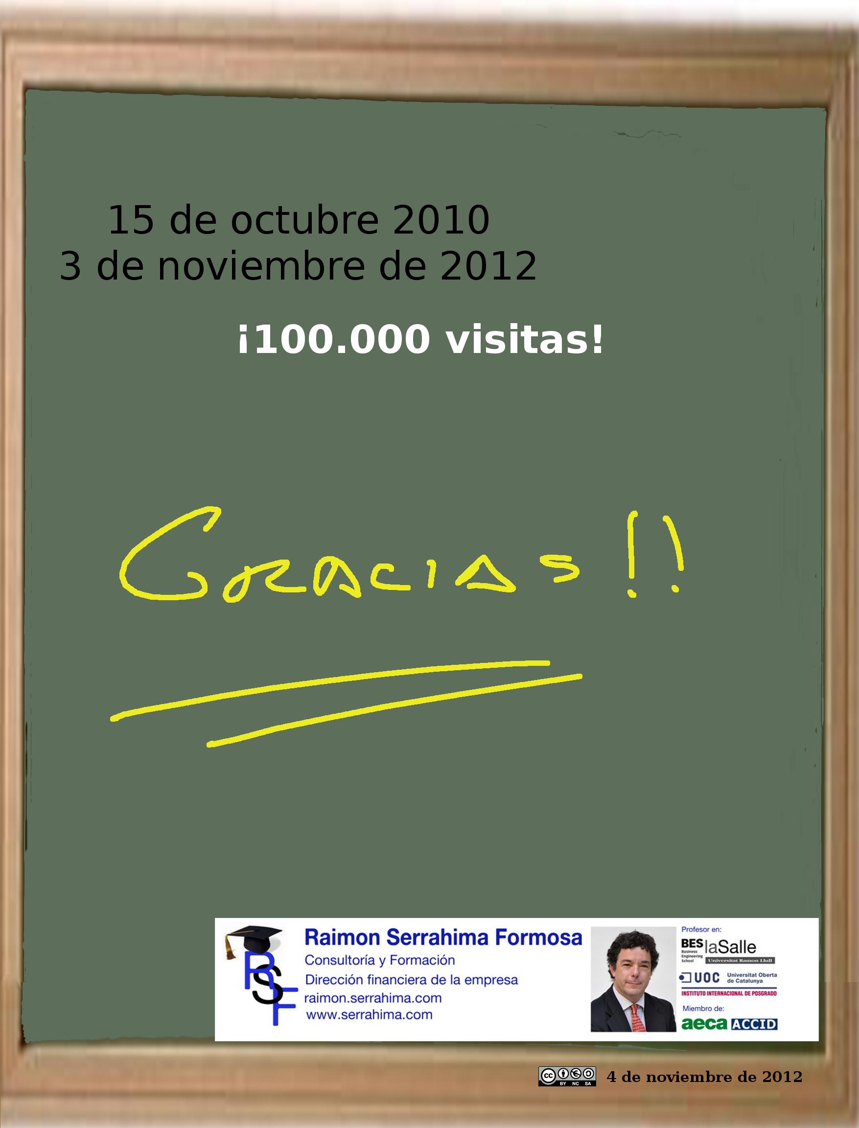 ¡100,000 visitas!