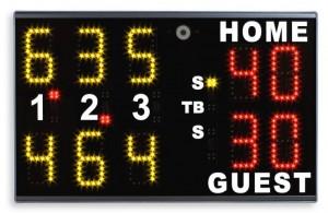 Rating i scoring