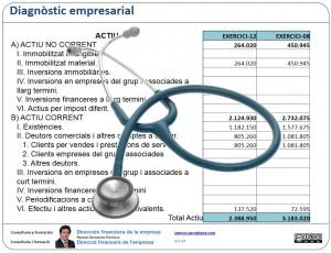 Diagnòstic empresarial