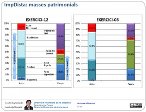 masses patrimonials