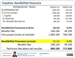 Rendibilitat financera: el seu càlcul correcte