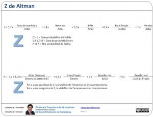 Z d'Altman: model predictiu de la supervivència empresarial