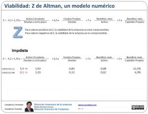 Z de Altman un modelo predictivo