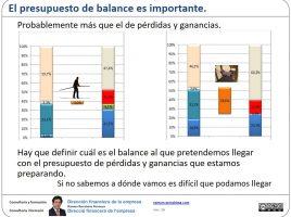 El presupuesto de balance es importante.