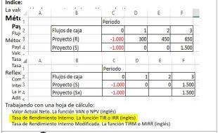 TIR en Excel