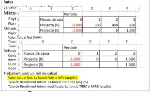VAN en full Excel
