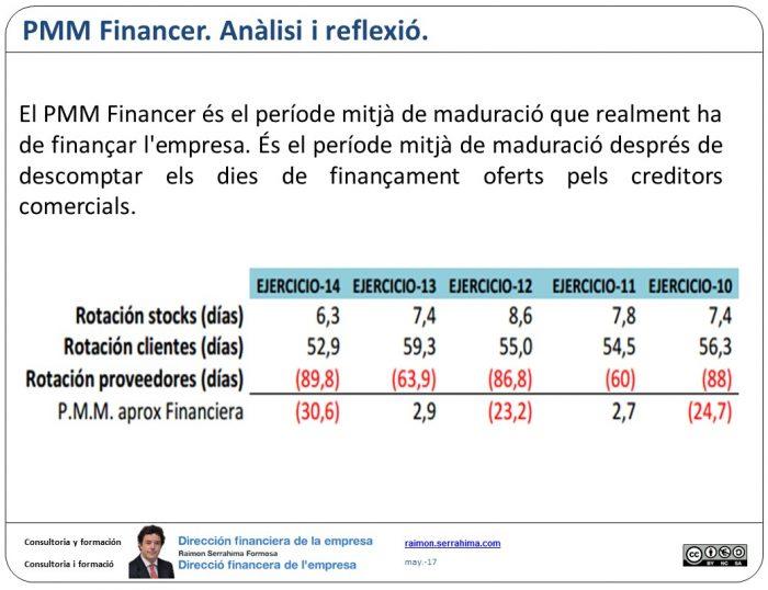 PMM Financer