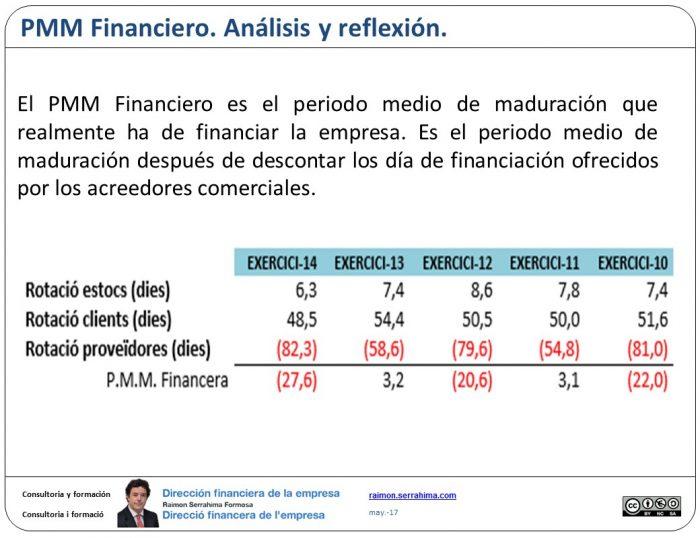 PMM Financiero